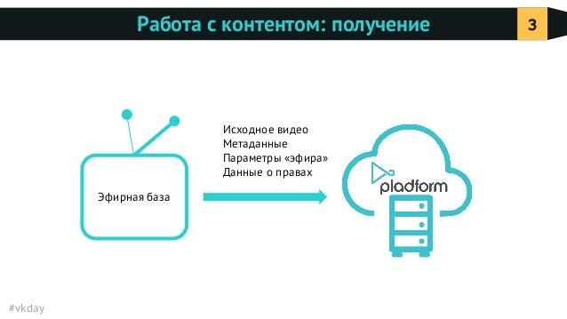 Возможности Вконтакте и Pladform для производителей видеоконтента Slide 3
