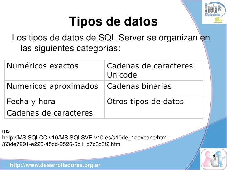 Tipos de datos    Los tipos de datos de SQL Server se organizan en      las siguientes categorías:  Numéricos exactos     ...