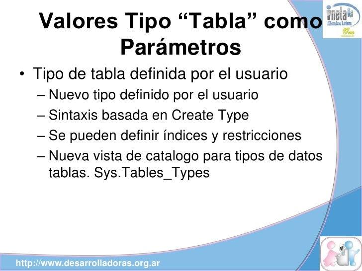 """Valores Tipo """"Tabla"""" como             Parámetros • Tipo de tabla definida por el usuario     – Nuevo tipo definido por el ..."""
