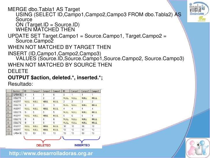 MERGE dbo.Tabla1 AS Target    USING (SELECT ID,Campo1,Campo2,Campo3 FROM dbo.Tabla2) AS    Source    ON (Target.ID = Sourc...