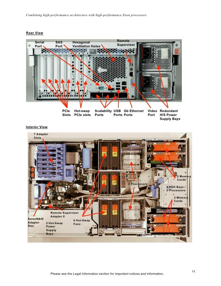 Ibm System X3850 M2 X3950 M2