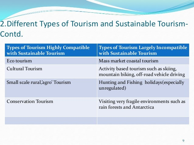 understanding tourism and the natural environment Around the mediterranean sea are already or close to being over- crowded ( schmidt, 2002a) and present environmental risks, for humans and the natural environment related to the choice of destination are the selection of tourist transport and accommodation most tourist transportation in the european union (eu)-plus1.