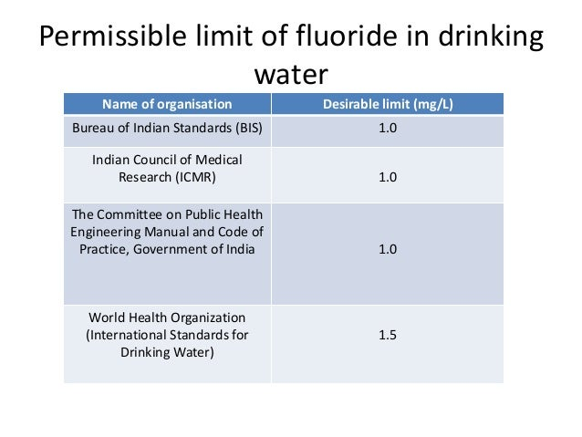 Permissible Limit Of Fluoride In Drinking Water
