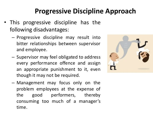 Ethics and employee rights and discipline ppt download.