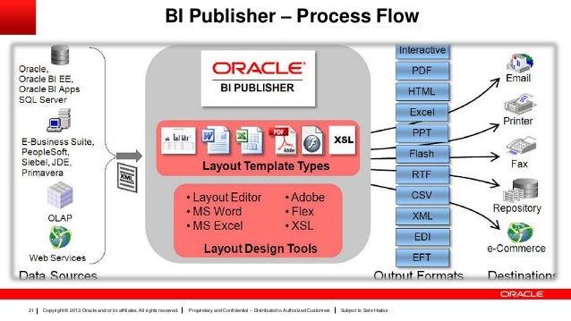 SAP Business Objects Process Flow: Parts 1 Conceptual ...