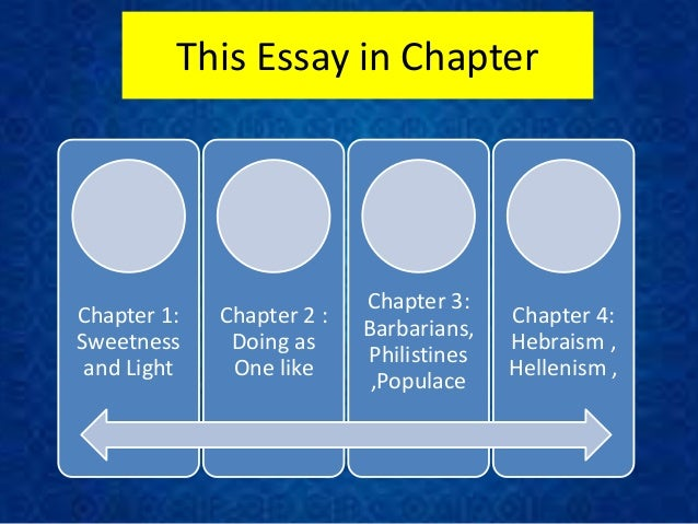 essay on matthew arnold Matthew arnold essays - experience the benefits of expert writing help available here instead of concerning about dissertation writing get the necessary help here.