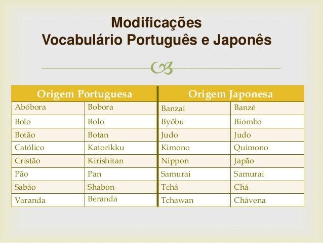  Modificações Vocabulário Português e Japonês Origem Portuguesa Origem Japonesa Abóbora Bobora Banzai Banzé Bolo Bolo Byô...