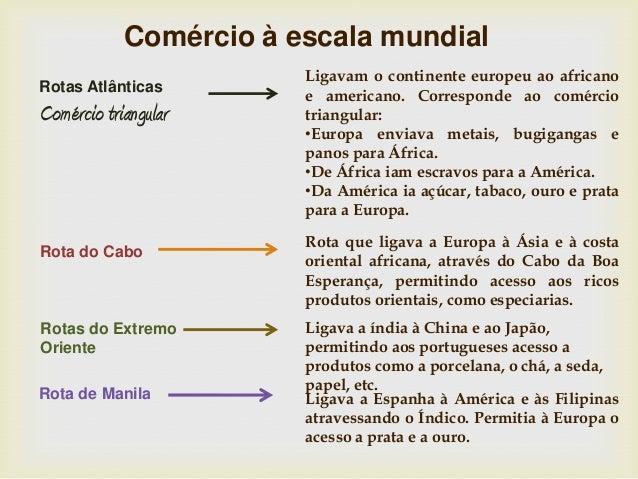 Comércio à escala mundial Rotas Atlânticas Comércio triangular Ligavam o continente europeu ao africano e americano. Corre...