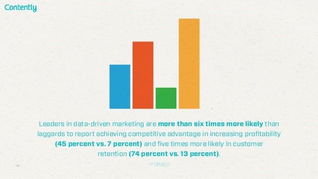 Leaders in data-driven marketing are more than six times more likely than laggards to report achieving competitive advanta...