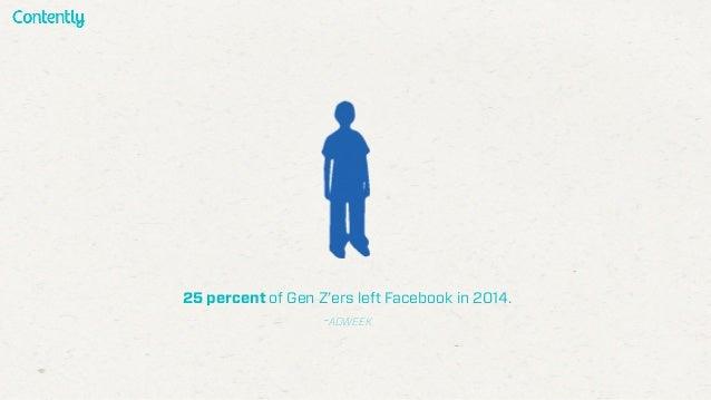 25 percent of Gen Z'ers left Facebook in 2014. -ADWEEK