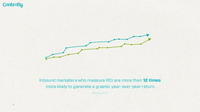 Inbound marketers who measure ROI are more than 12 times more likely to generate a greater year-over-year return. -HUBSPOT