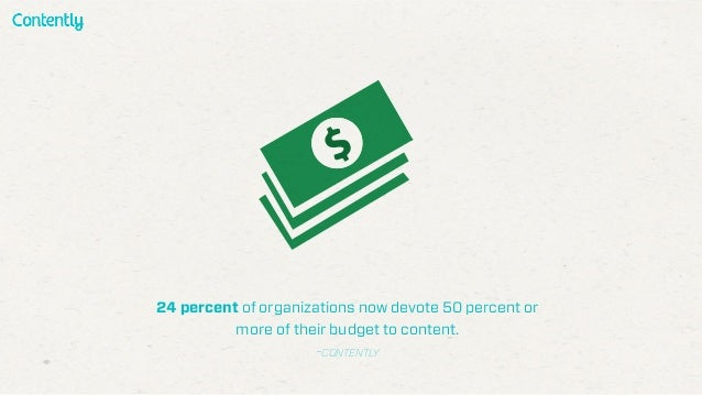 24 percent of organizations now devote 50 percent or more of their budget to content. -CONTENTLY