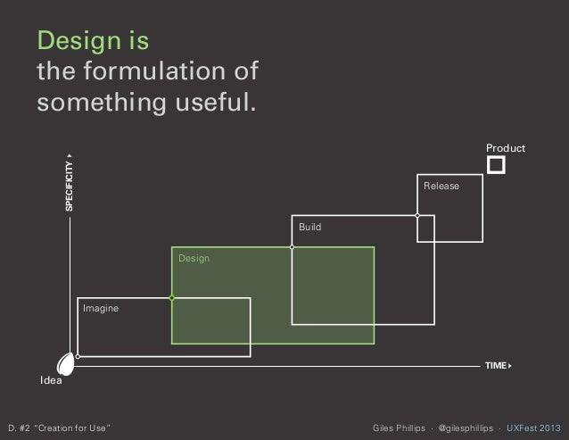 Designing Your Best Work In A Lean Ecosystem (25 Diagrams) Slide 2