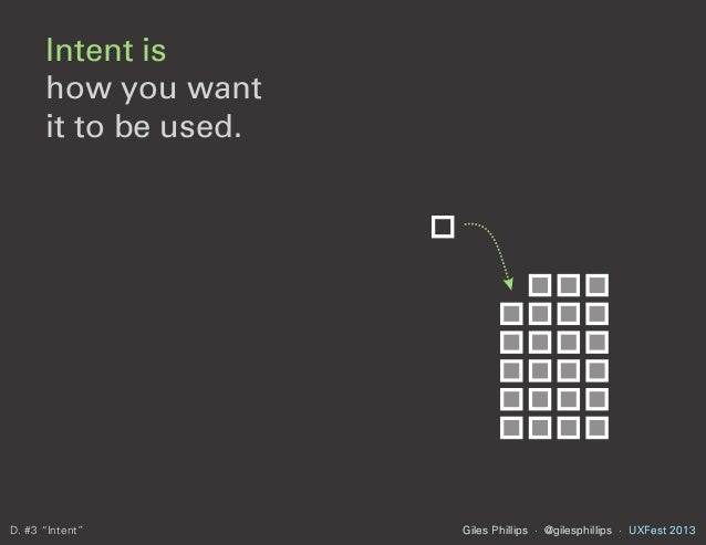 Designing Your Best Work In A Lean Ecosystem (25 Diagrams) Slide 3