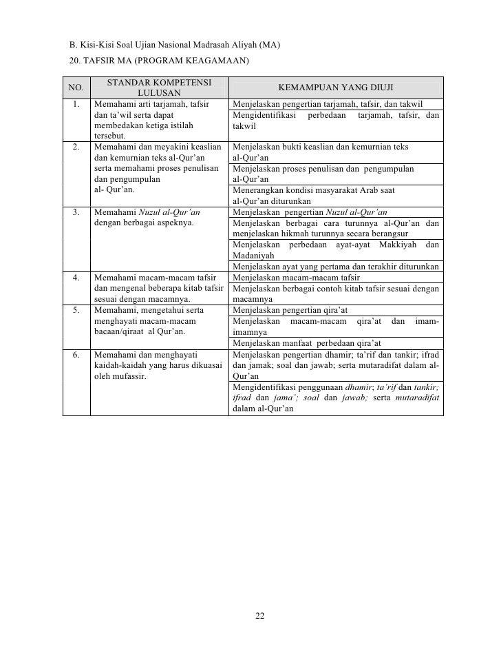 B. Kisi-Kisi Soal Ujian Nasional Madrasah Aliyah (MA)20. TAFSIR MA (PROGRAM KEAGAMAAN)          STANDAR KOMPETENSINO.     ...
