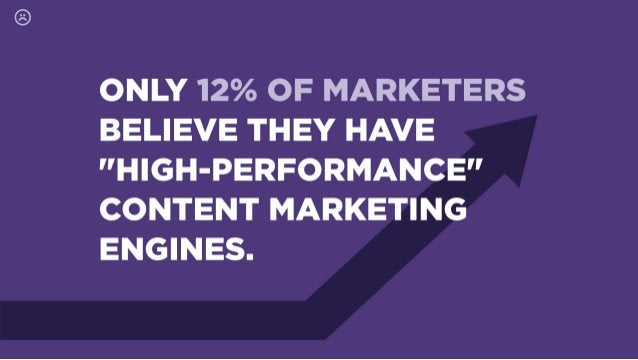 """ONLY 12% OF MARKETERS BELIEVE THEY HAVE """"HIGH-PERFORMANCE"""" CONTENT MARKETING ENGINES."""