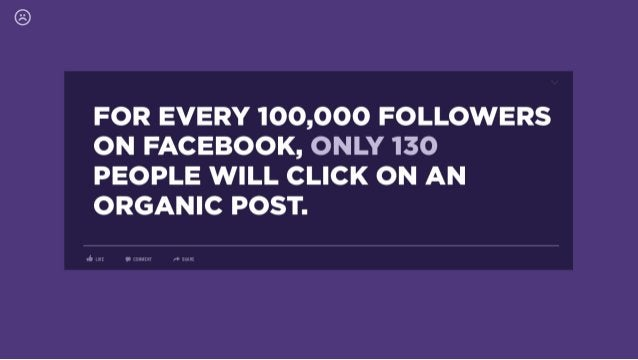 FOR EVERY 100,000 FOLLOWERS ON FACEBOOK,  ONLY 130 PEOPLE WILL CLICK ON AN ORGANIC POST.