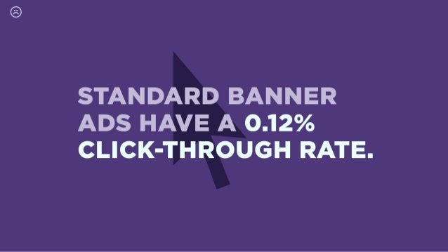 STANDARD BANNER ADS HAVE A 0.12% CLICK-THROUGH RATE.