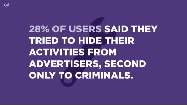 28% OF USERS SAID THEY TRIED TO HIDE THEIR ACTIVITIES FROM ADVERTISERS,  SECOND ONLY TO CRIMINALS.