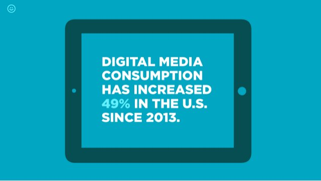 DIGITAL MEDIA CONSUMPTION HAS INCREASED  IN THE U. S. SINCE 2013.
