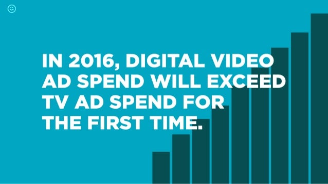 IN 2016, DIGITAL VIDEO AD SPEND WILL EXCEED TV AD SPEND FOR  THE FIRST TIME.