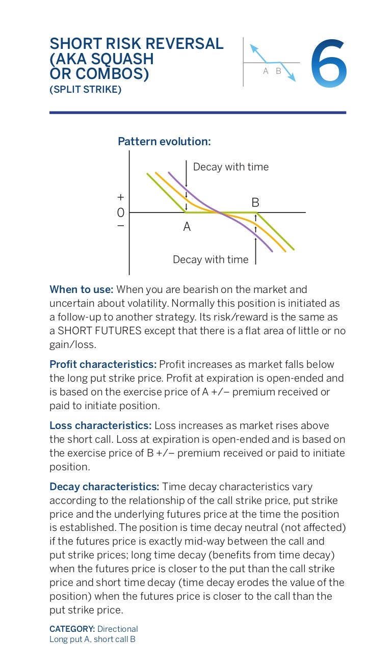 Do futures and options trading increase stock market volatility