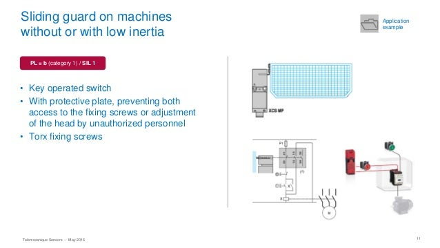 Machines With Inertia Application Example 11: Toorx Limit Switch Wiring Diagram At Anocheocurrio.co