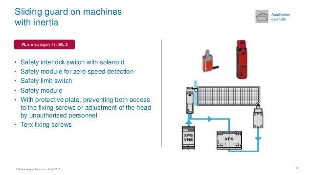 Torx Fixing Screws 16: Toorx Limit Switch Wiring Diagram At Anocheocurrio.co