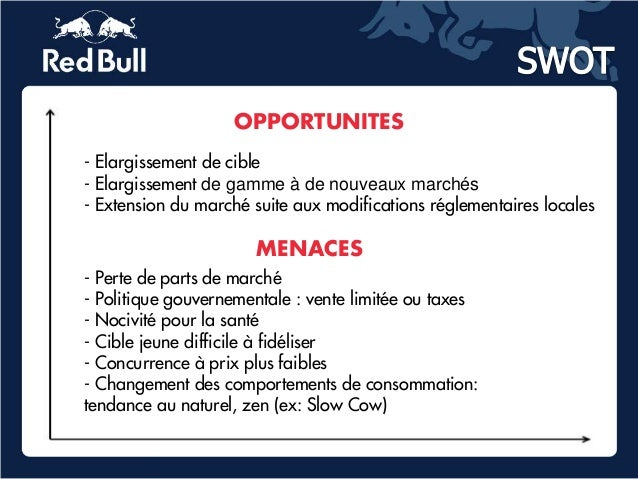 red bull swot uk Redbull marketing strategy red bull was given to club djs, empty cans would also be left on tables in hot spots such as trendy bars, clubs and pubs.