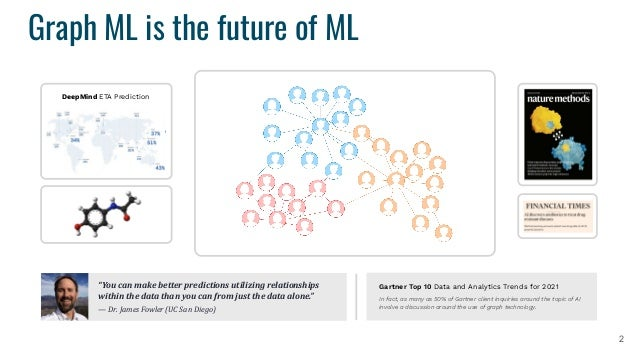 Graph-Powered Machine Learning Slide 2