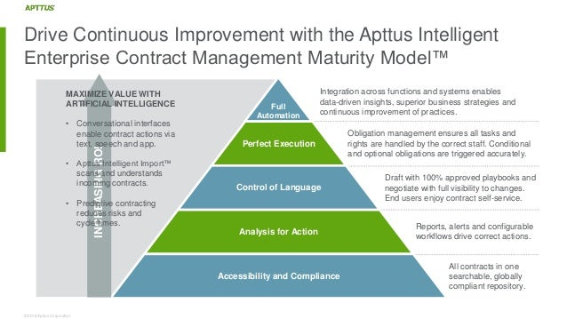 14eaa58ab6a How to Create a Data Driven Contract Management Process