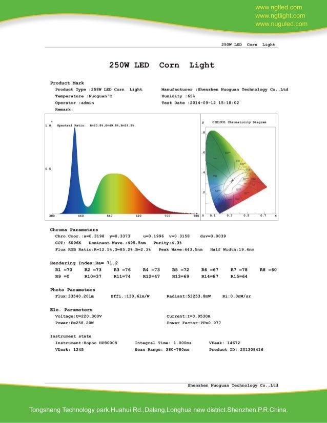 500W led light bulb -www.ngtlight.com Slide 3