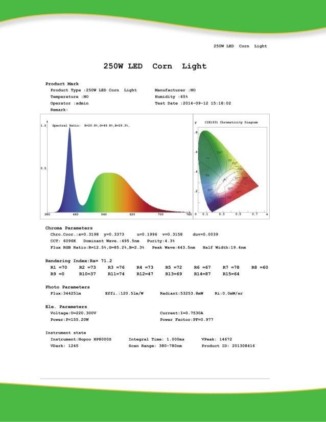250 w led corn light 12S ac100~277v