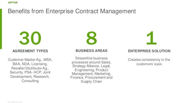 Turn Your Sell Side Clm Or Buy Side Clm Into Enterprise Contract Mana