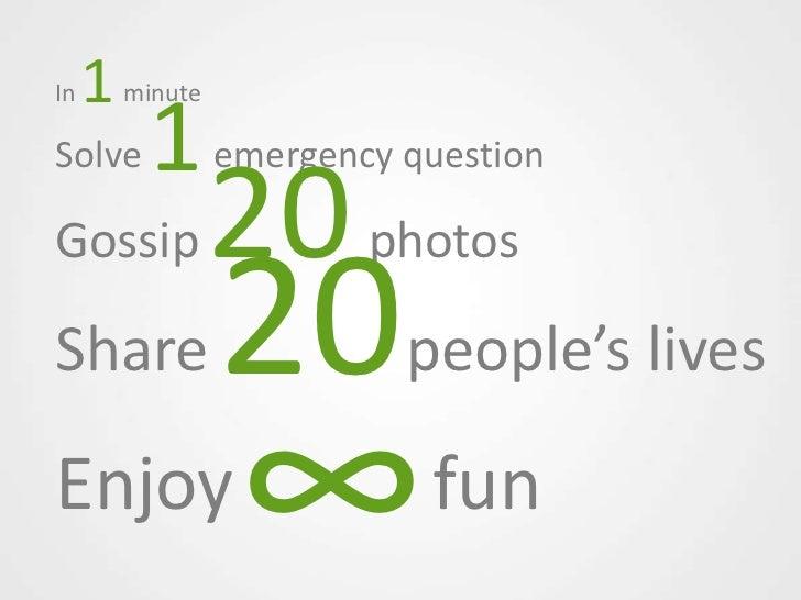 In   1   minuteSolve     1       emergency questionGossip            20      photosShare             20        people's li...