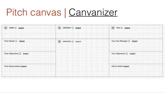 Pitch canvas   Canvanizer