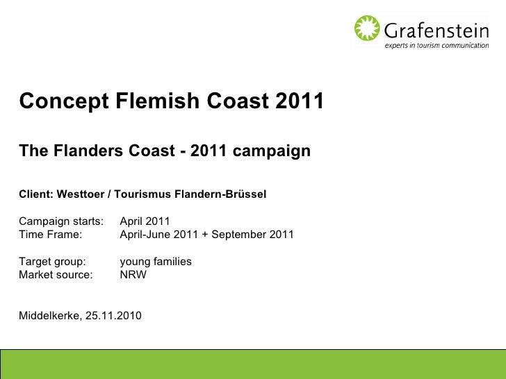 Concept Flemish Coast 2011 The Flanders Coast - 2011 campaign Client: Westtoer / Tourismus Flandern-Brüssel Campaign star...