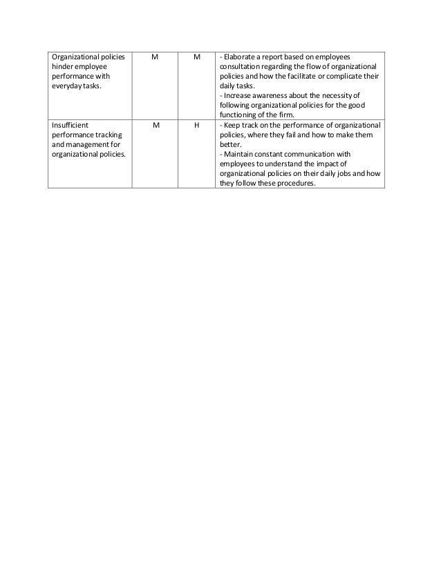 IMT 552-JPMorgan Chase & Co  Risk Assessment v05