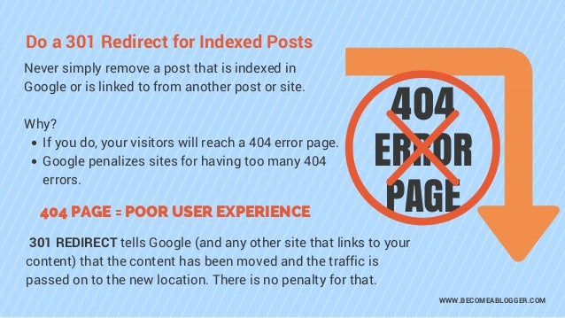 WWW.BECOMEABLOGGER.COM Do a 301 Redirect for Indexed Posts Never simply remove a post that is indexed in Google or is link...