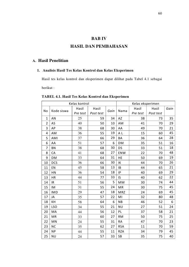 60                                       BAB IV                       HASIL DAN PEMBAHASAN   A. Hasil Penelitian    1. Ana...