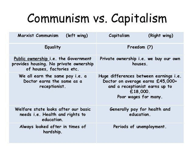 communism and capitalism comparison essay Capitalism and communism is evident on social, political and economic principles of these nations, under the capitalist system, individual citizens make significant decisions regarding production and distribution of goods while under communism the government exercises control over.