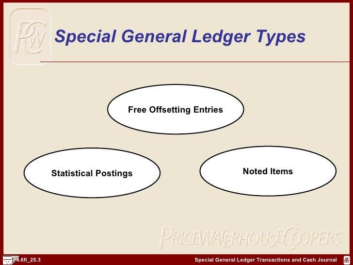 Sap Fi Ledger Transactions Http Sapdocs Info