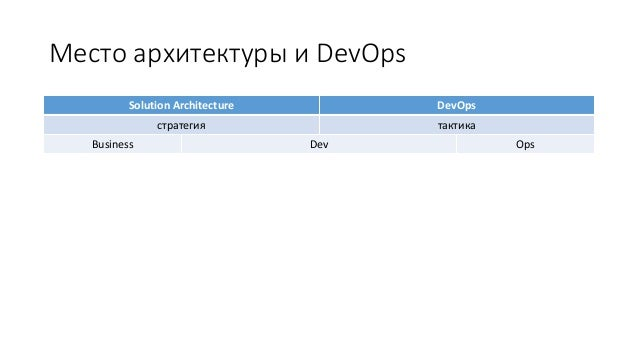 Место архитектуры и DevOps Solution Architecture DevOps стратегия тактика Business Dev Ops