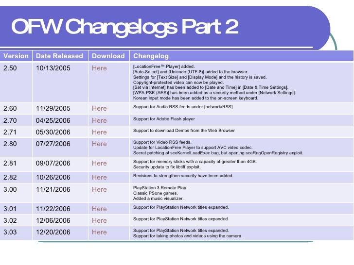 V0.7 TÉLÉCHARGER PSX2PSP