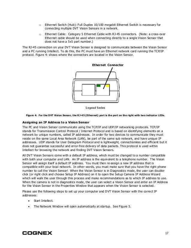 DVT-Manual