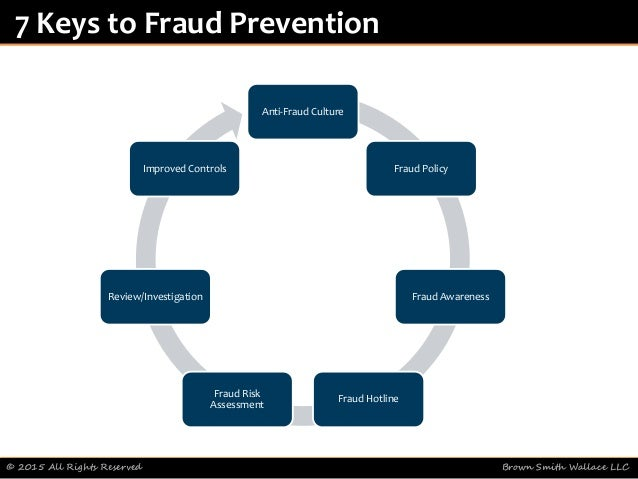 fraud prevention Information and tips on fraud prevention and identity theft from wells fargo.