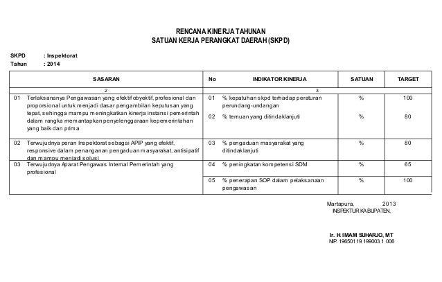 SKPD : Inspektorat Tahun : 2014 No INDIKATOR KINERJA SATUAN TARGET 01 01 % kepatuhan skpd terhadap peraturan perundang-und...