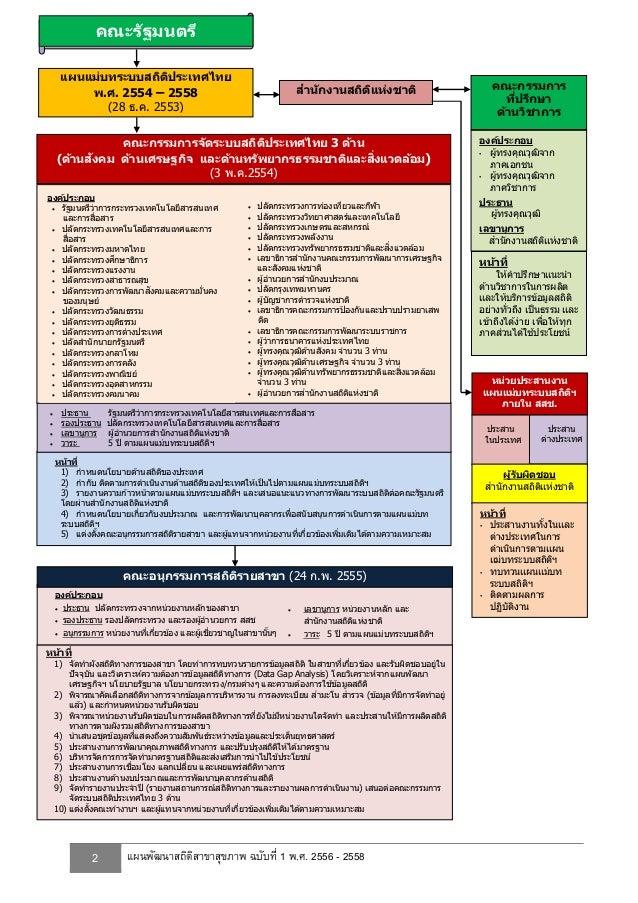 6 แผนพัฒนาสถิติสาขาสุขภาพ ฉบับที 1 พ.ศ. 2556 - 2558