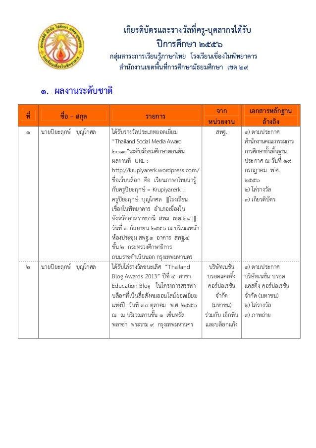 เกียรติบัตรและรางวัลที่ครู-บุคลากรได้รับ ปีการศึกษา ๒๕๕๖ กลุ่มสาระการเรียนรู้ภาษาไทย โรงเรียนเขื่องในพิทยาคาร สํานักงานเขต...