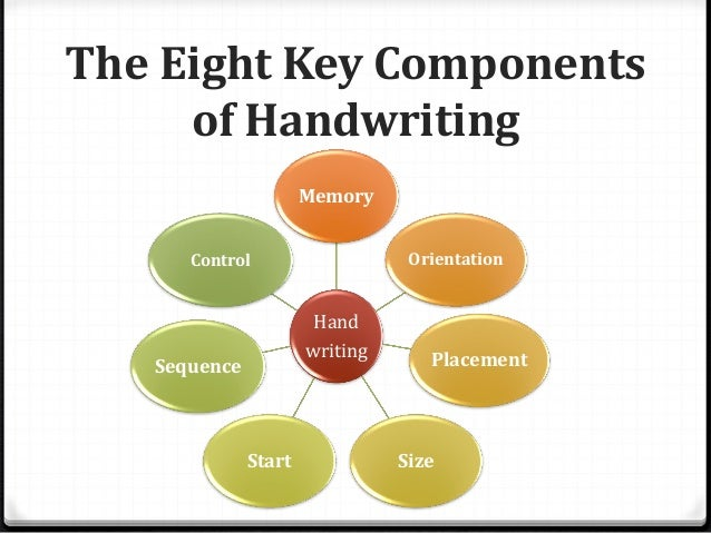 5 components of an essay Parts of an essay — traditionally, it has been taught that a formal essay consists of three parts: the introductory paragraph or introduction, the body paragraphs.